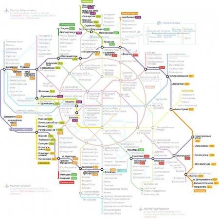 Новые схемы метро появятся на всех ветках метрополитена до конца года